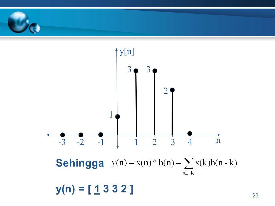 y[n] -1 -2 n 1 -3 3 2 3 3 2 4 Sehingga y(n) = [ 1 3 3 2 ]